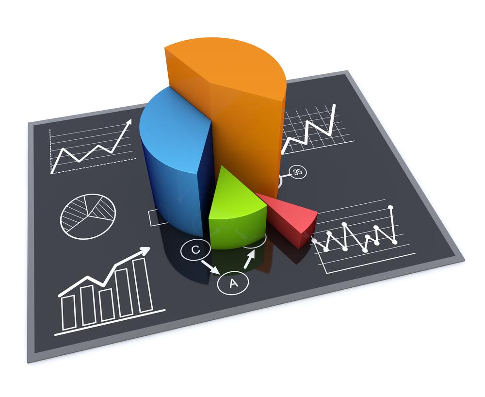 Dividend paying stock portfolio